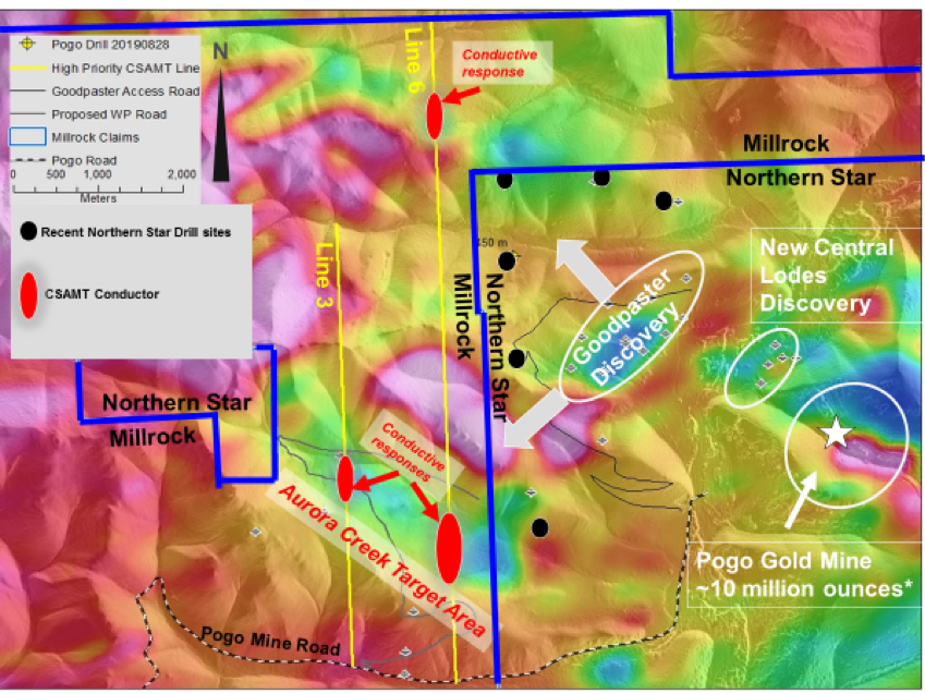 Figure 3.    Airborne magnetic map showing CSAMT survey lines and conductive responses on Millrock claims along strike and down dip from Northern Star's recent Goodpaster gold deposit discovery. *Past Production + *Reserve + Resource as reported by Northern Star Mines Limited in a    press release    dated August 1, 2019.