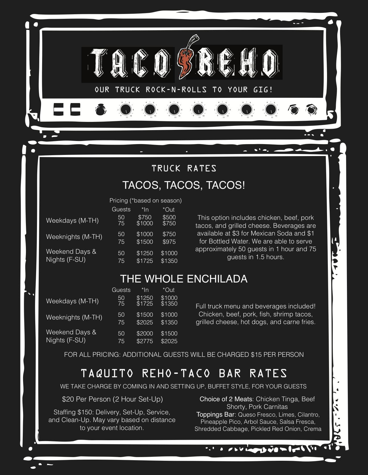 TacoReho_Sales_Final.png
