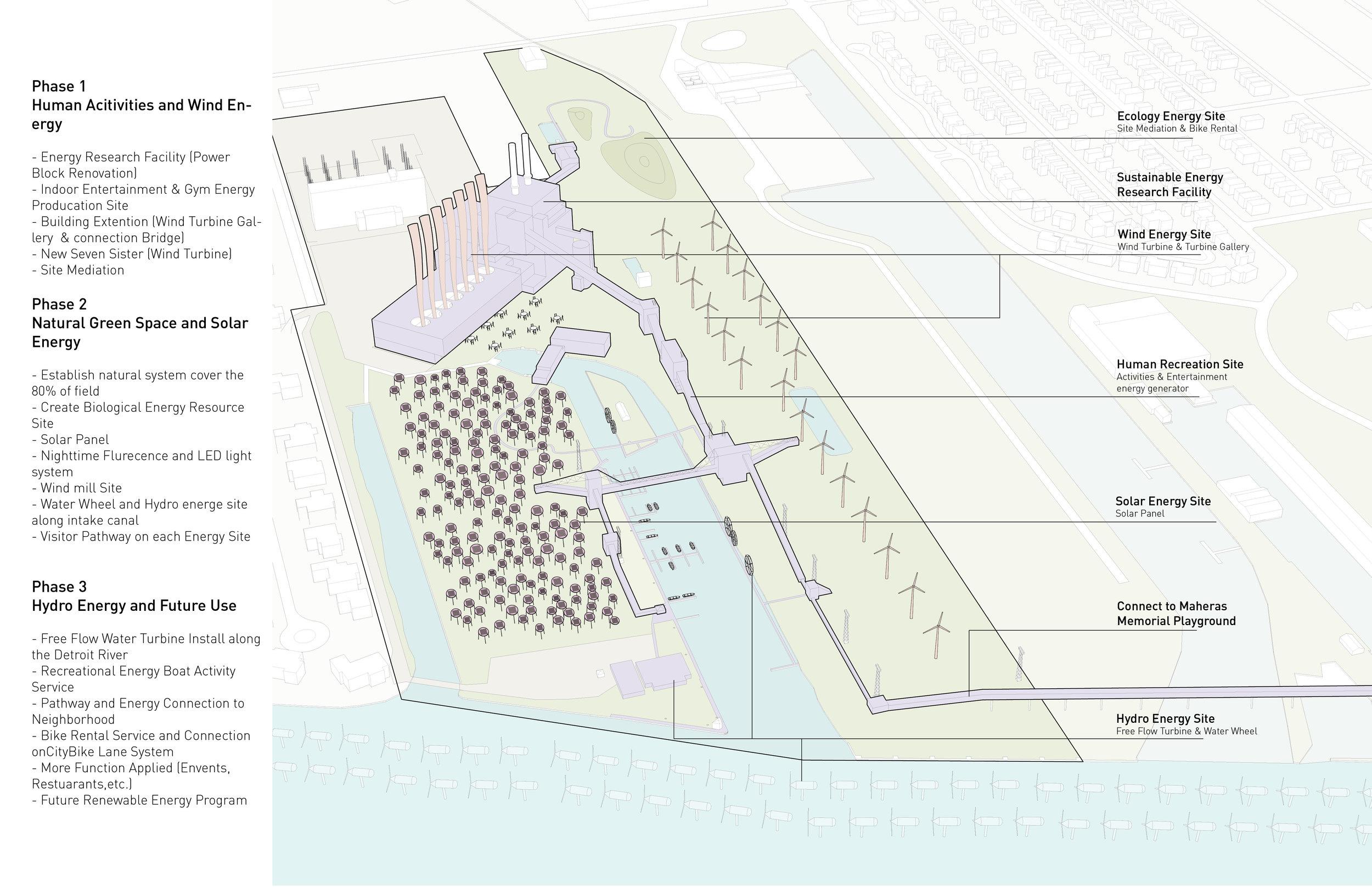 Site Masterplan