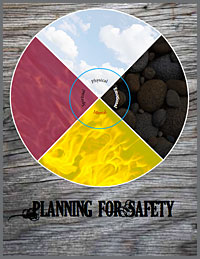 Creating a Safety Plan