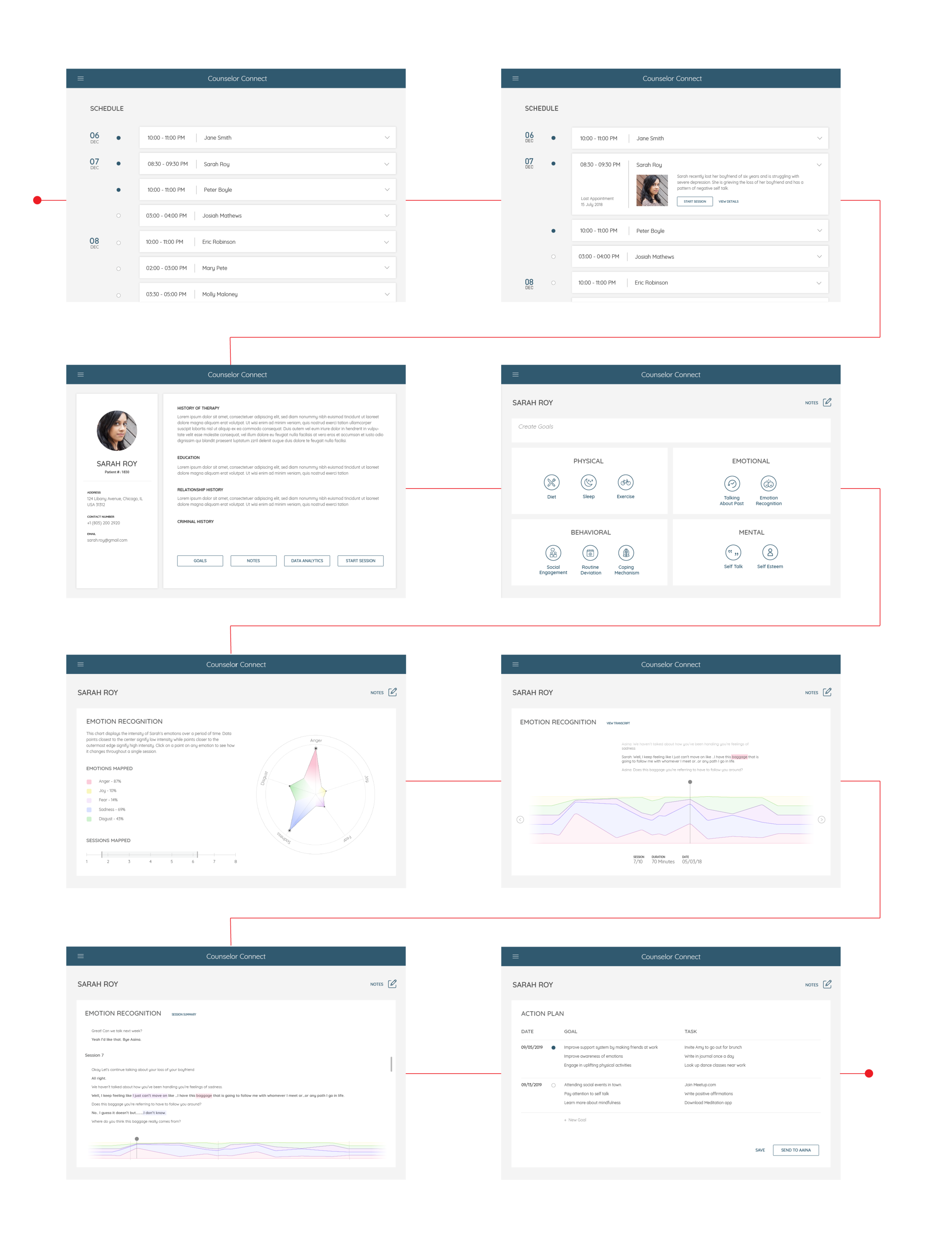 Wireframes_CC.png