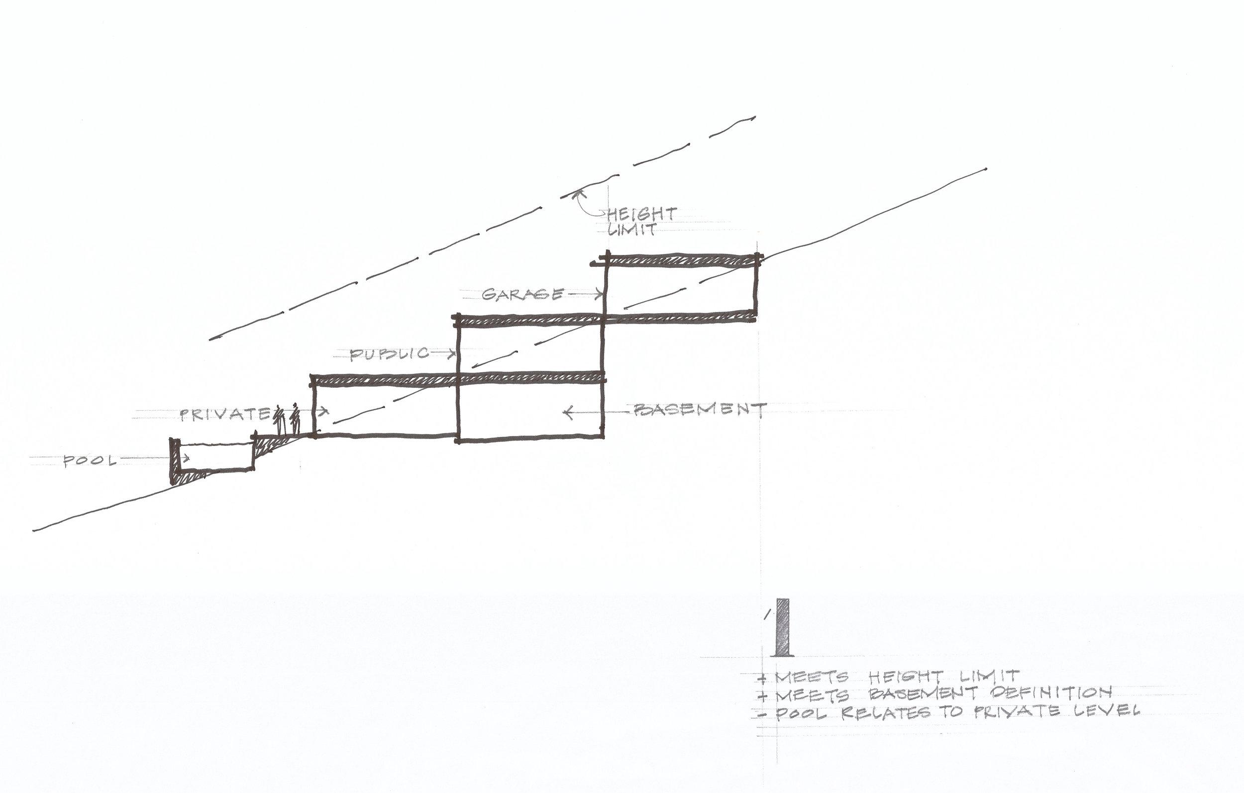 SANA diagram 1_1.jpg