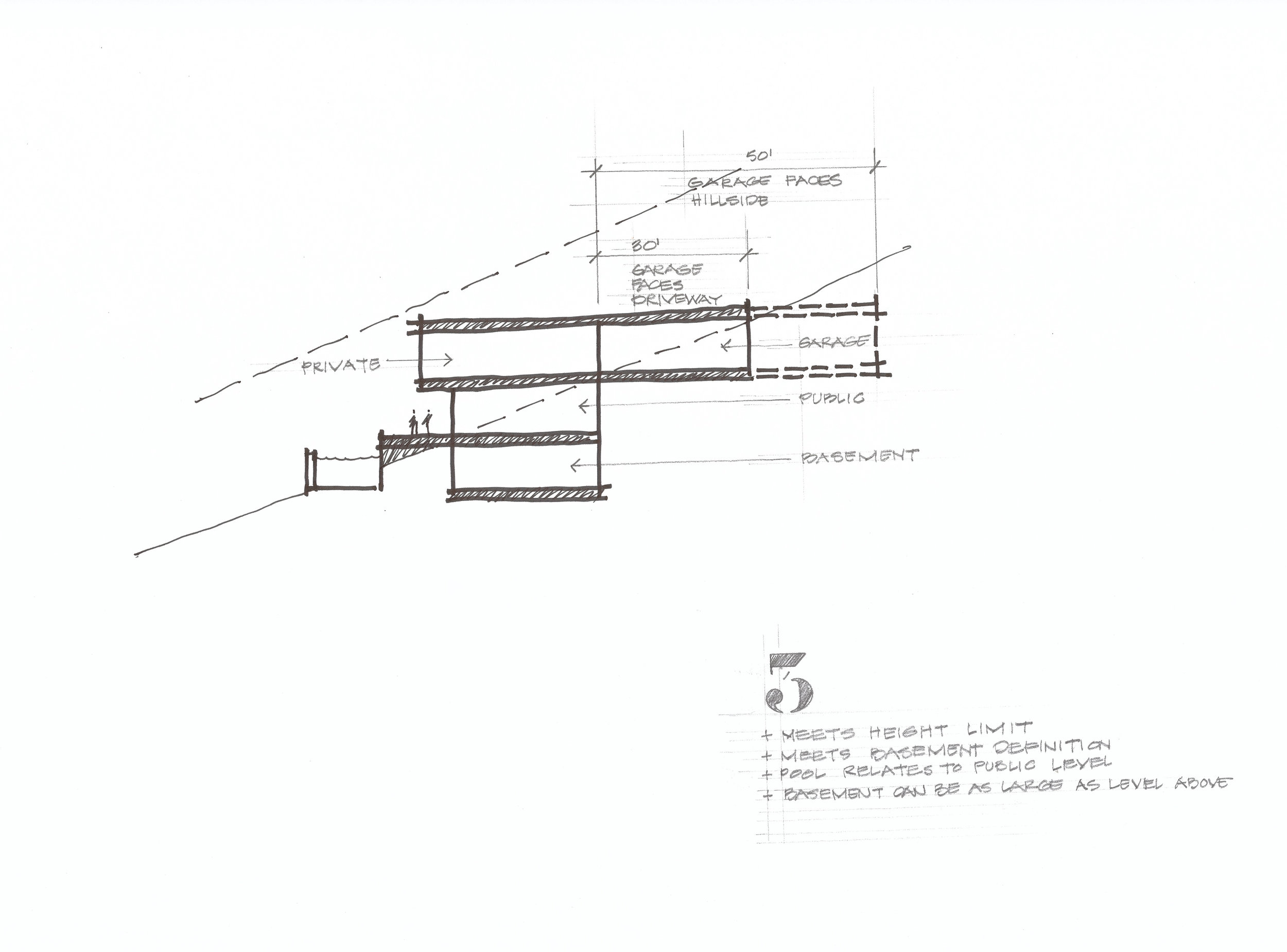SANA diagram 3_1.jpg