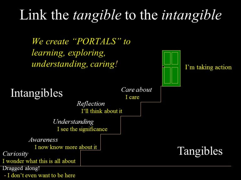 Tangible-intangible-staircase-768x576.jpg