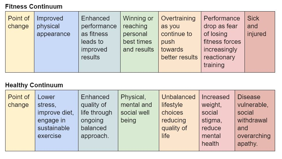 health v fit continuum.JPG