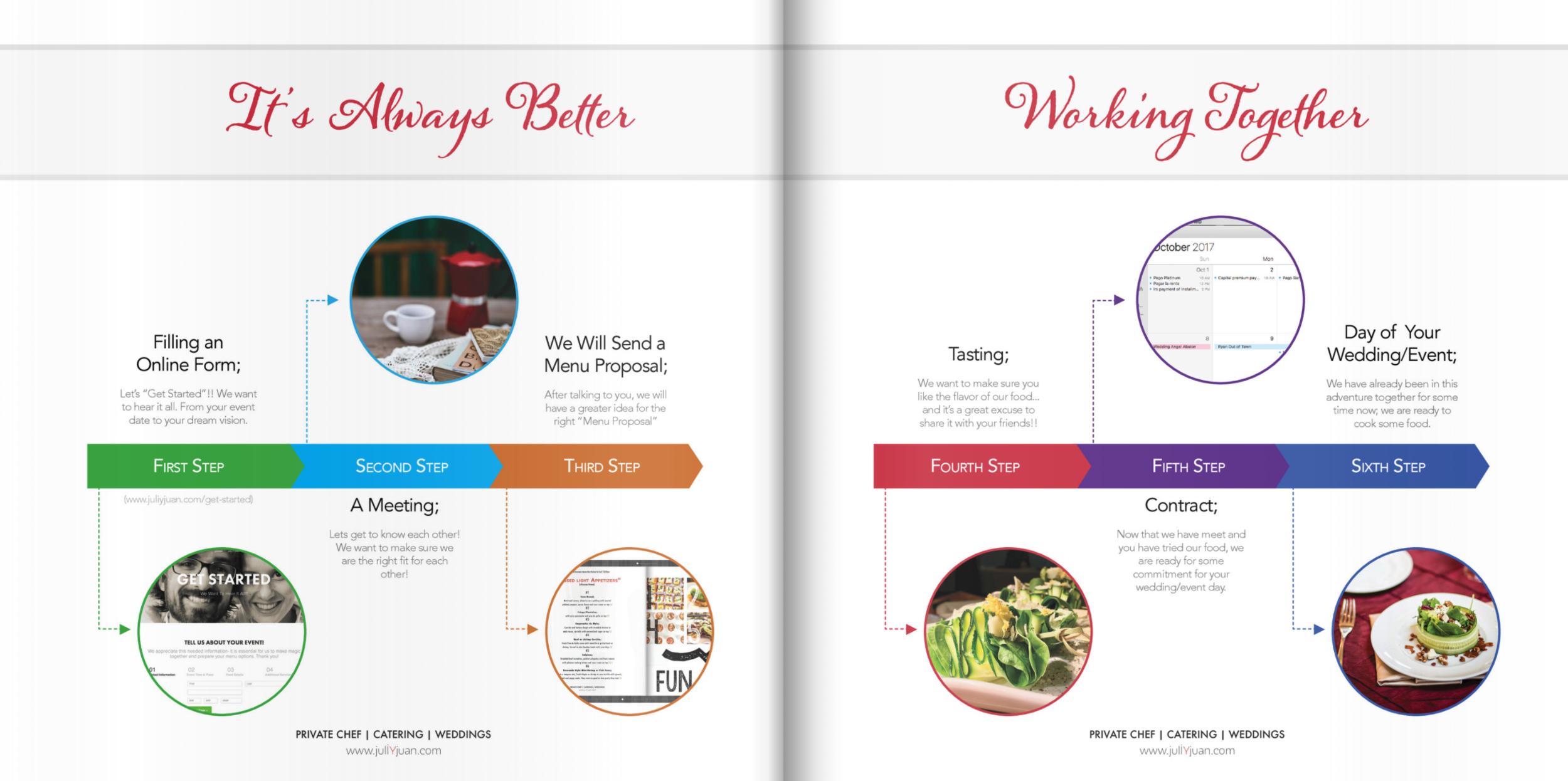 juli+juan's+kitchen+-+Process.png