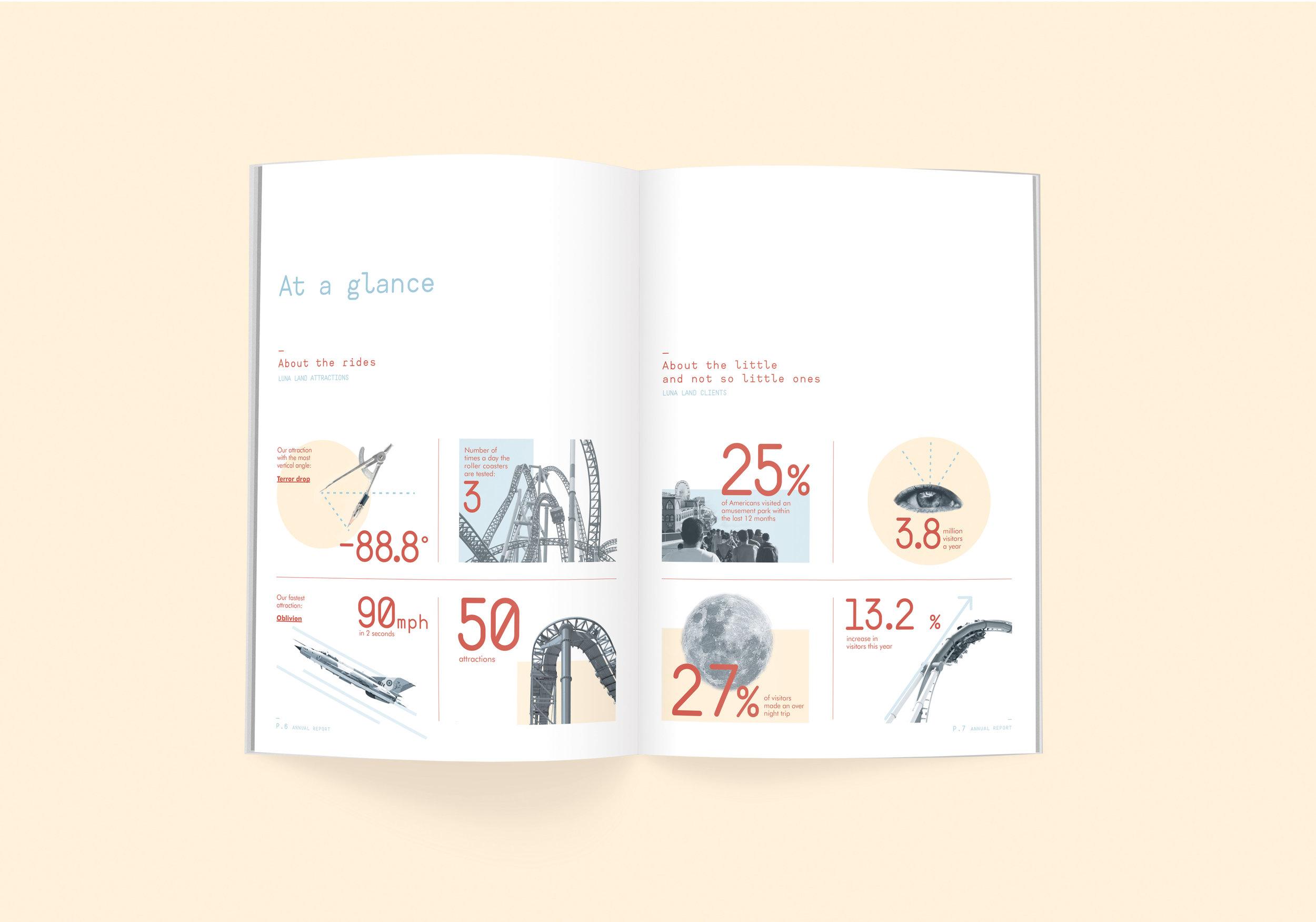 : Editorial Design : Typesetting : Infographics