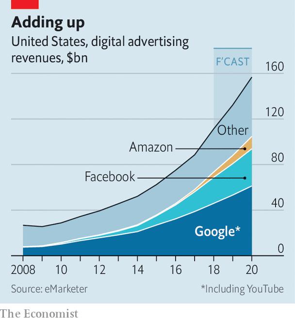 Economist Advertising Type.png