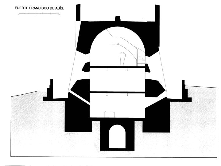 FORTIFICACIONES NEOMEDIEVALES DEL S.044.jpeg
