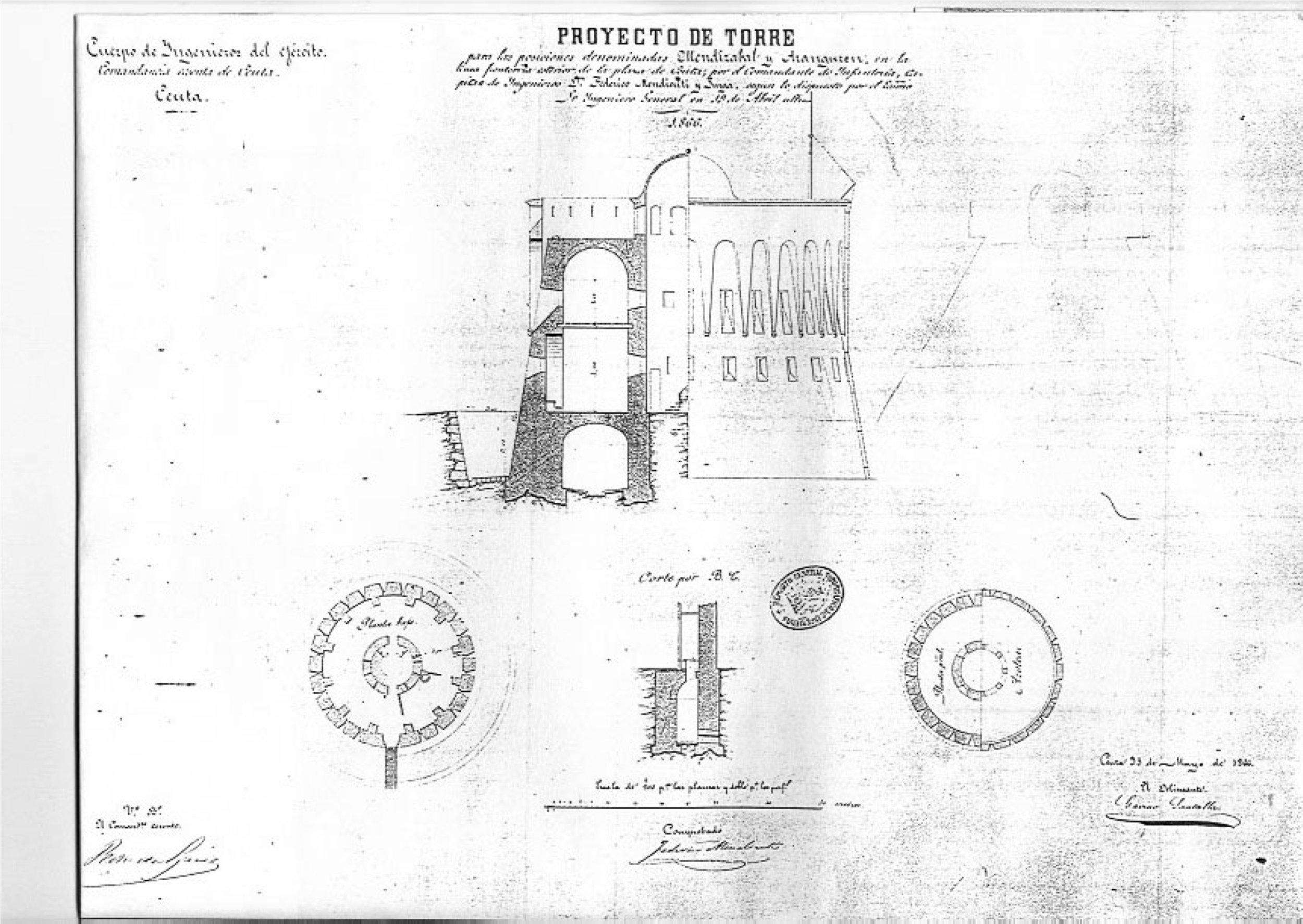 figura 22: proyecto de Mendizábal y Aranguren por Federico Mendicuti, 1866