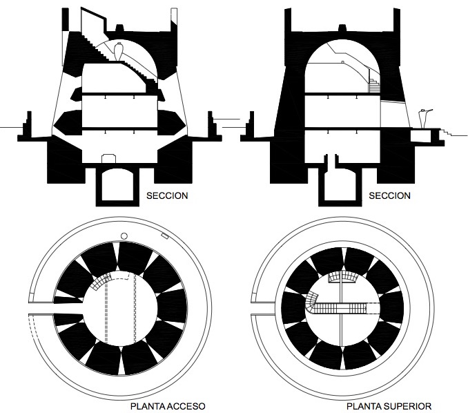 figura 17: planos estado actual