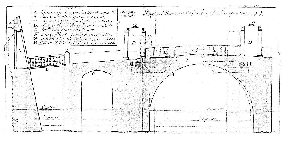 El puente del Cristo en el proyecto de 1729. Archivo General de Simancas.