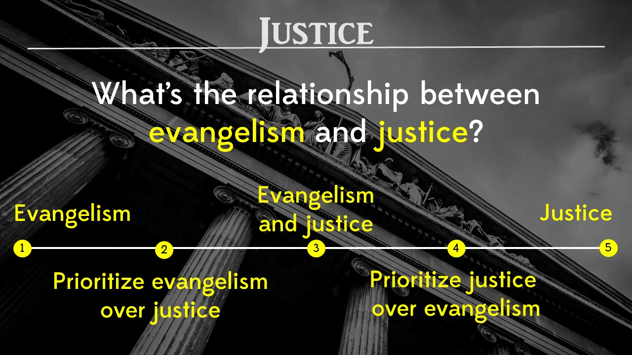 Evangelism and Justice.jpg