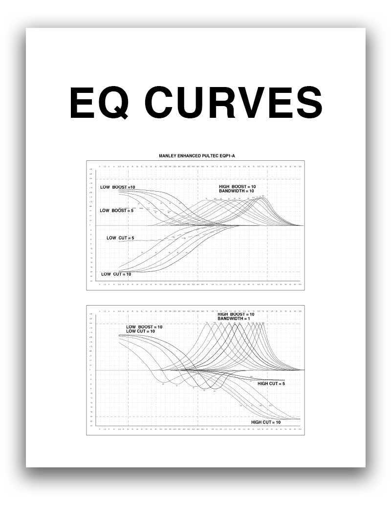 eq-curves.png