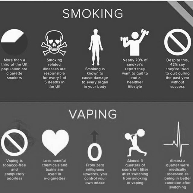 Who would ever thought that the UK would be more progressive toward a WORKING CESSATION than the US?  #TheVapeShopTN #NotBlowingSmoke #SmokingIsDead #VapeOn #VapeStrong #VapeProud