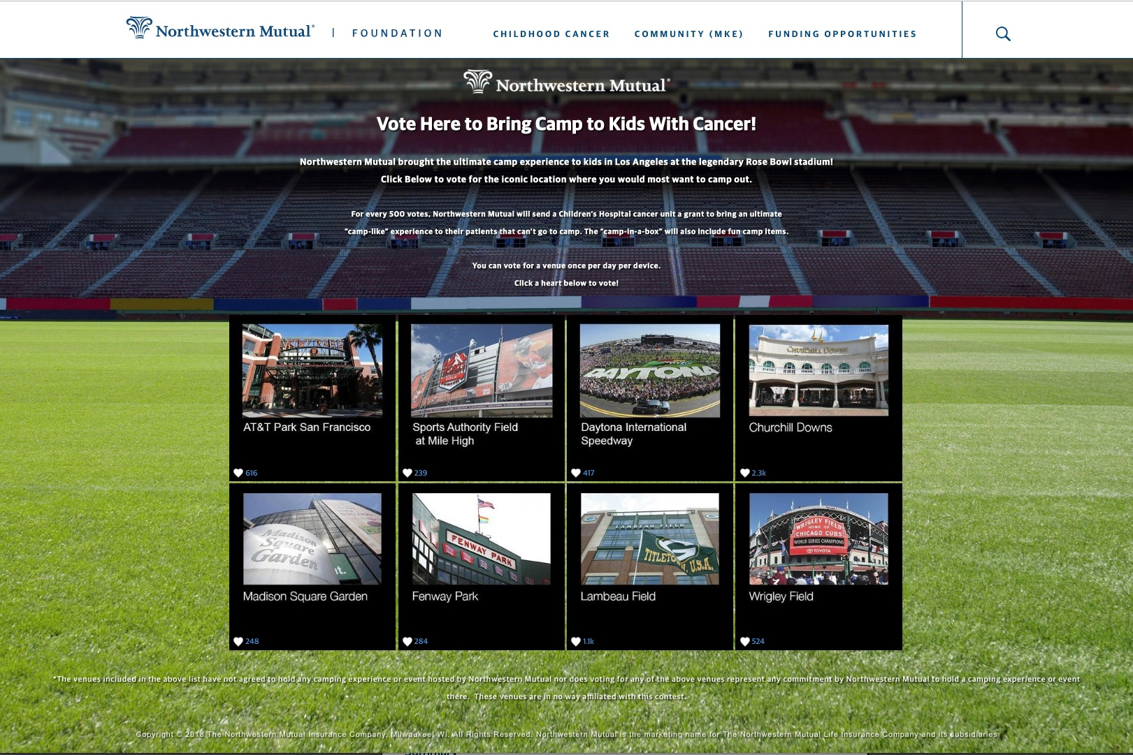 Voting page for the 2018 Northwestern Mutual Foundation Camp out