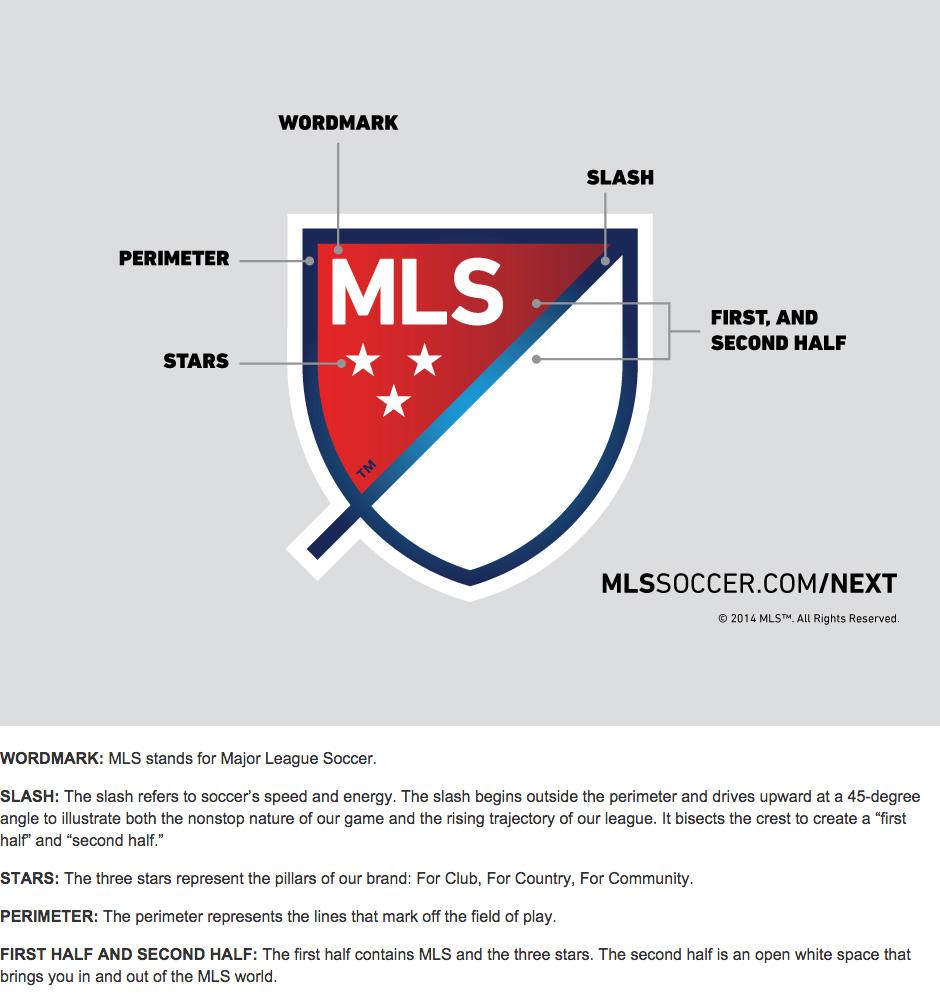 mls_logo_explanation.jpg