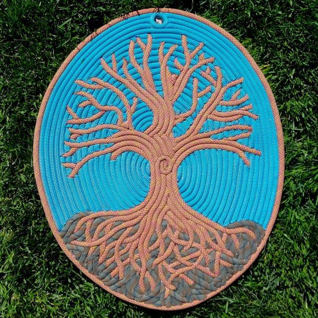 Tree of Turnbull