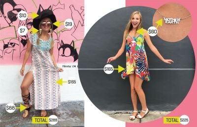 Colleen and her friend wearing colorful swimsuit cover-ups and strappy sandals.