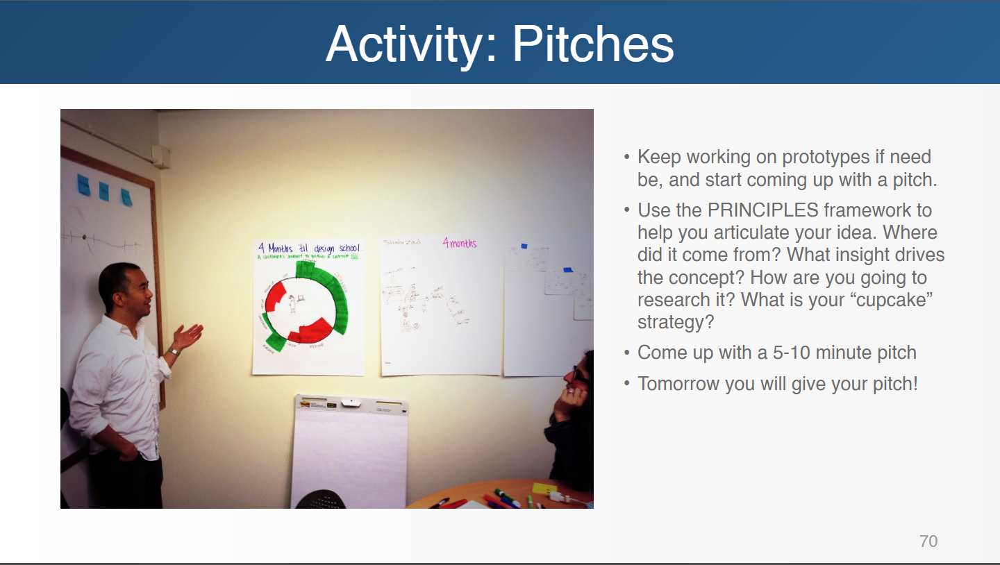 Pitching activity from workshop slides