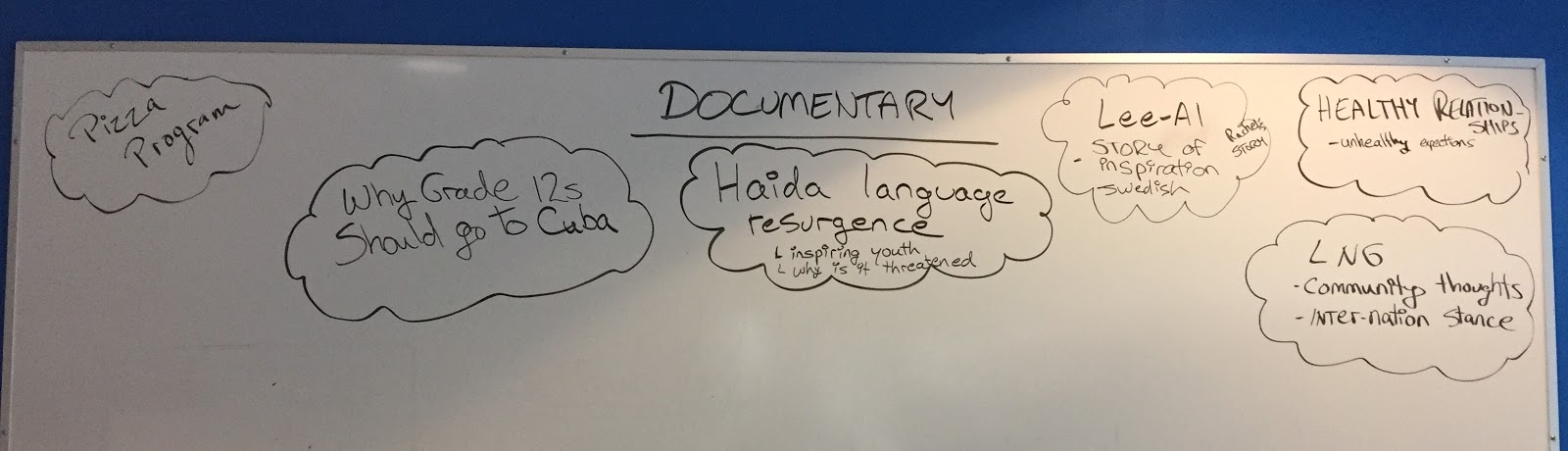 Here are some documentary ideas...