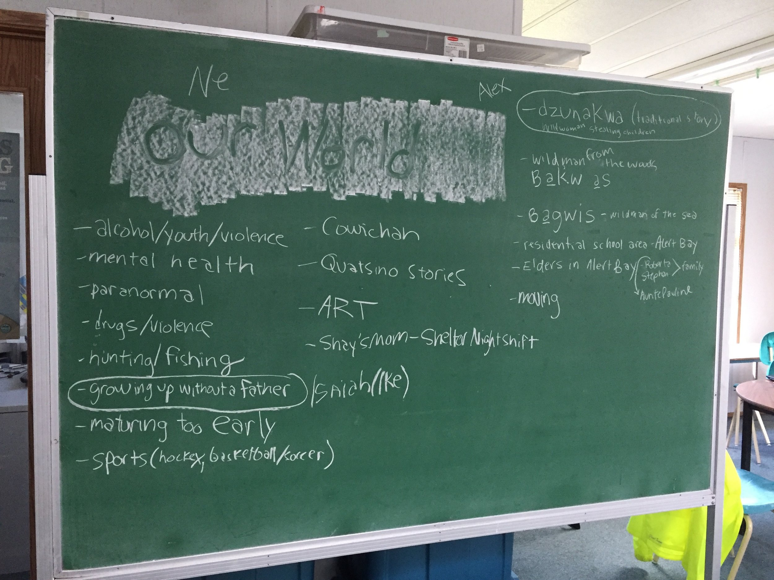 Our World brainstorming chalk board