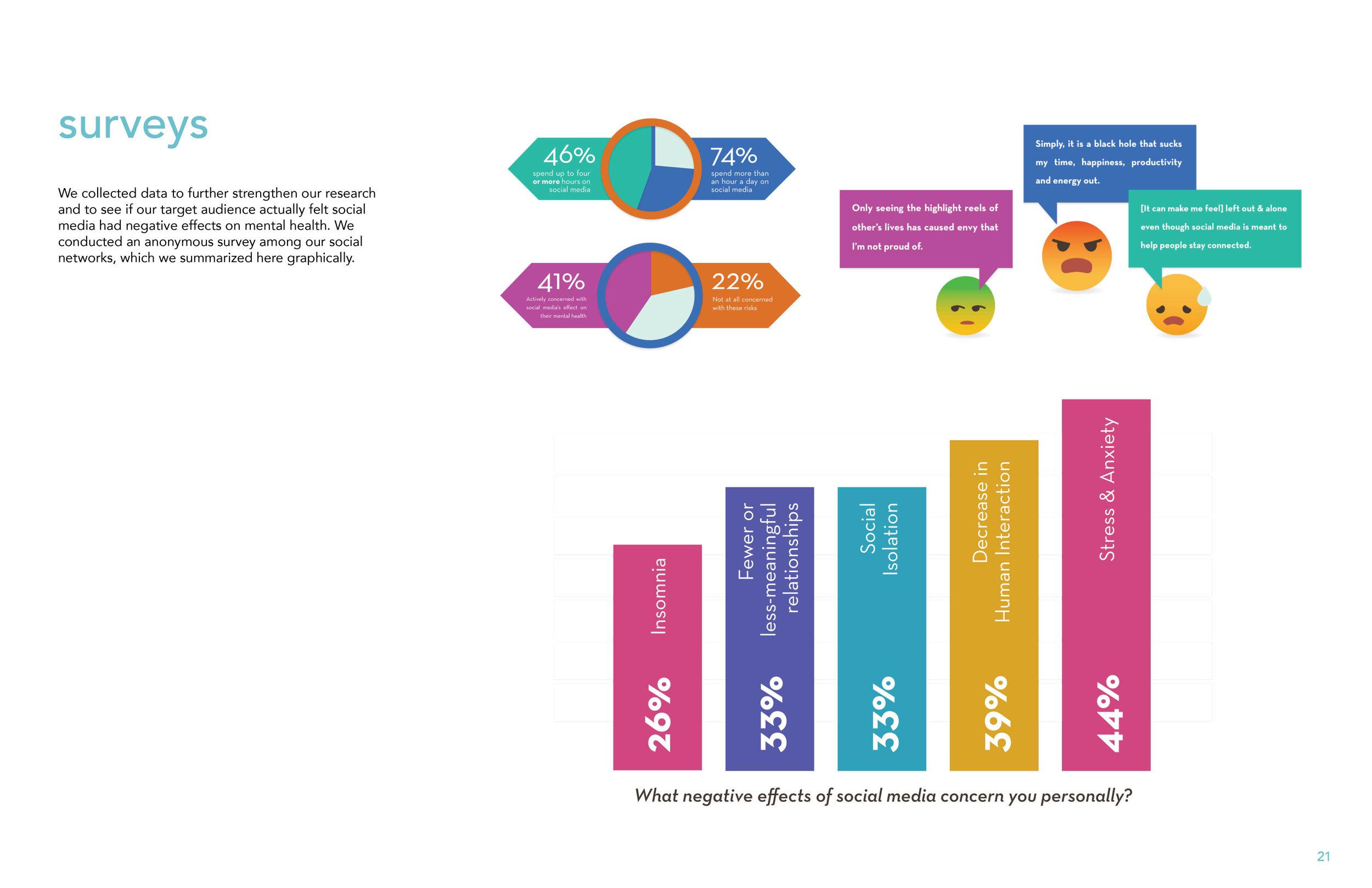 Process Manual Final21.jpg