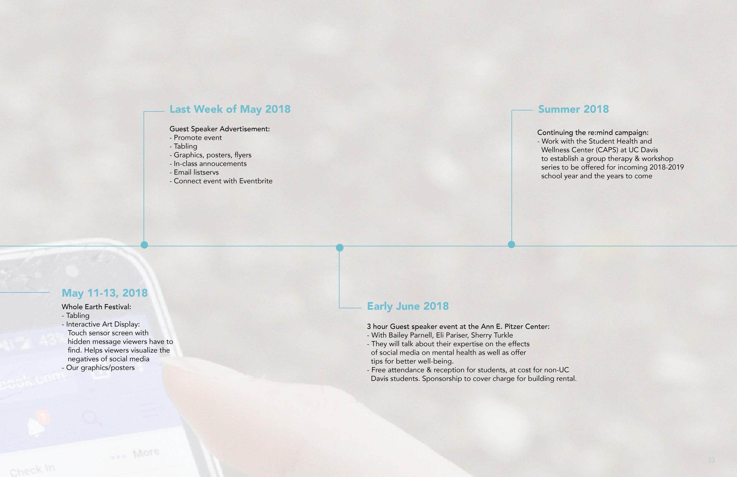 Process Manual Final33.jpg