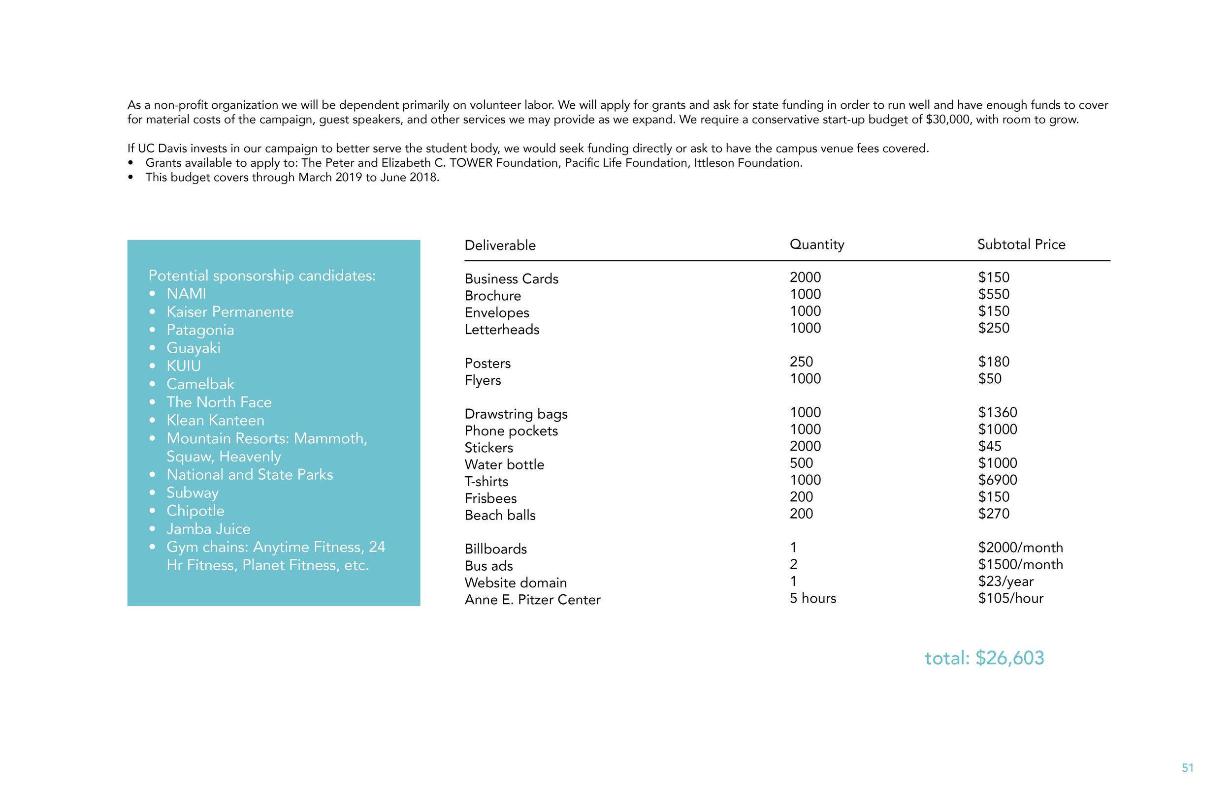 Process Manual Final51.jpg