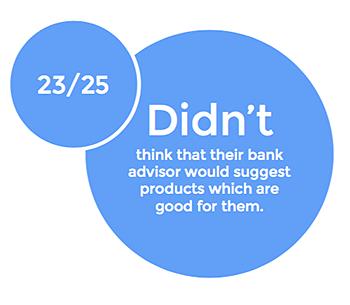 Misstrust in Banks |Selma Finance