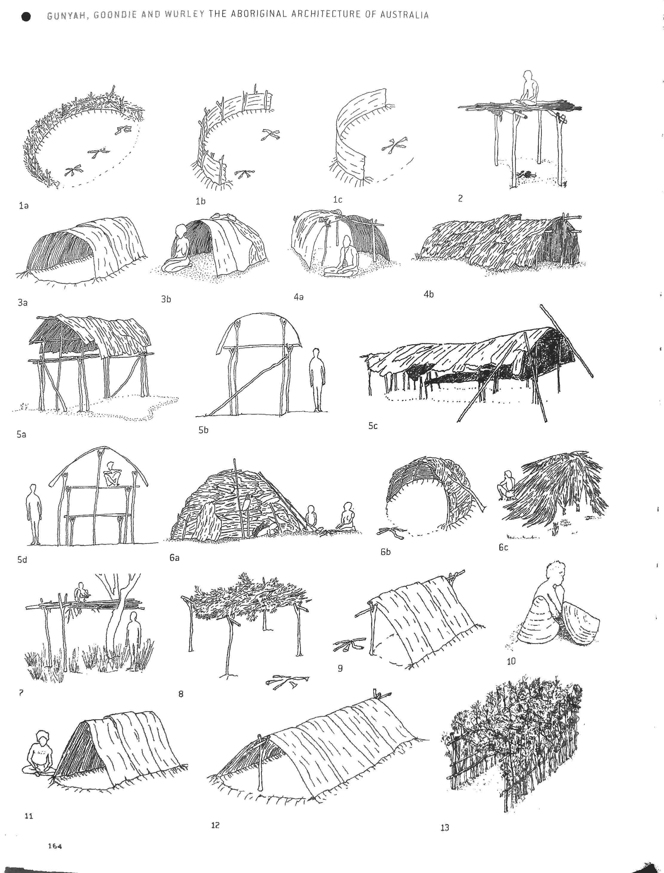 Examples of different variations of seasonal structures from Paul Memmott's Gunyah, Goondie & Wurley. A fantastic resource!