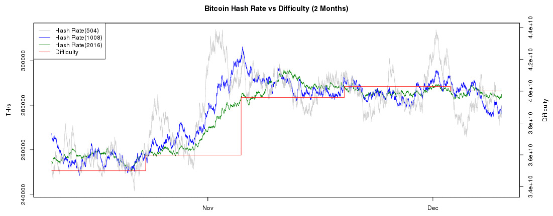 current-bitcoin-hashrate-difficulty-chart.jpg