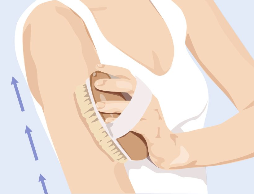 LC_Body-brushing_1.jpg