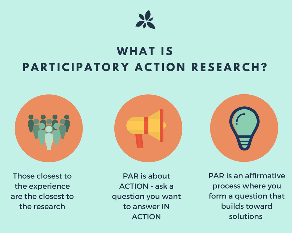 What is PAR?  Infographic  © Clara Parker, 2017