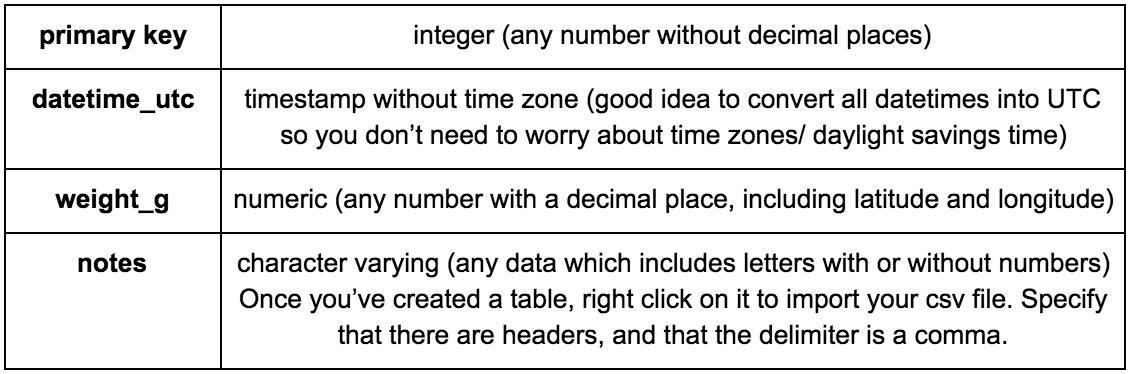 Common Data Types
