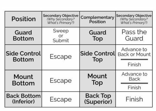basic positions and objectives.jpeg