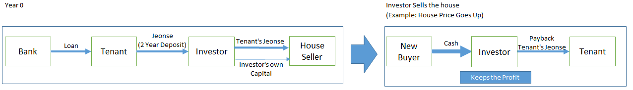 diagram 2.png