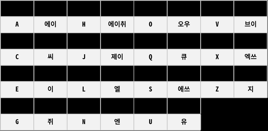 26個英文字母的韓文發音
