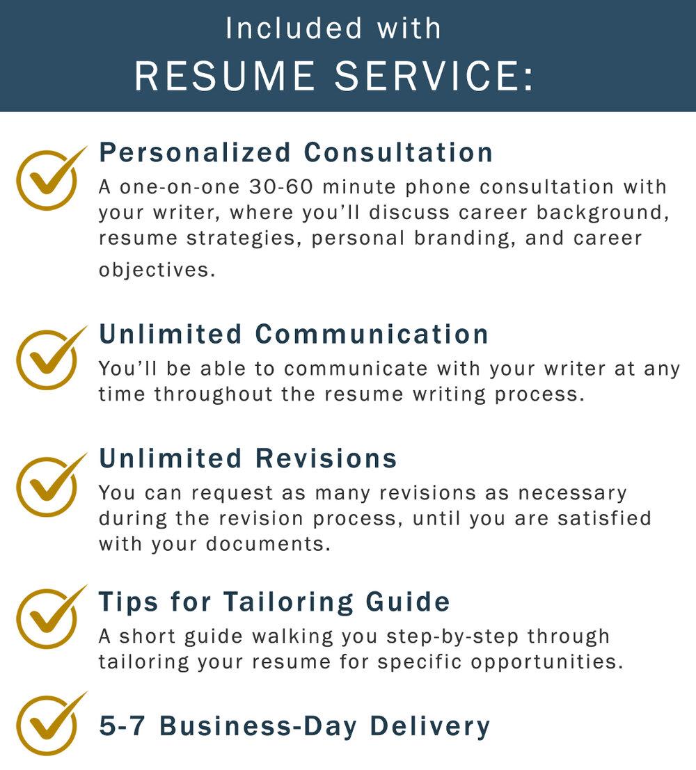 career resume service com