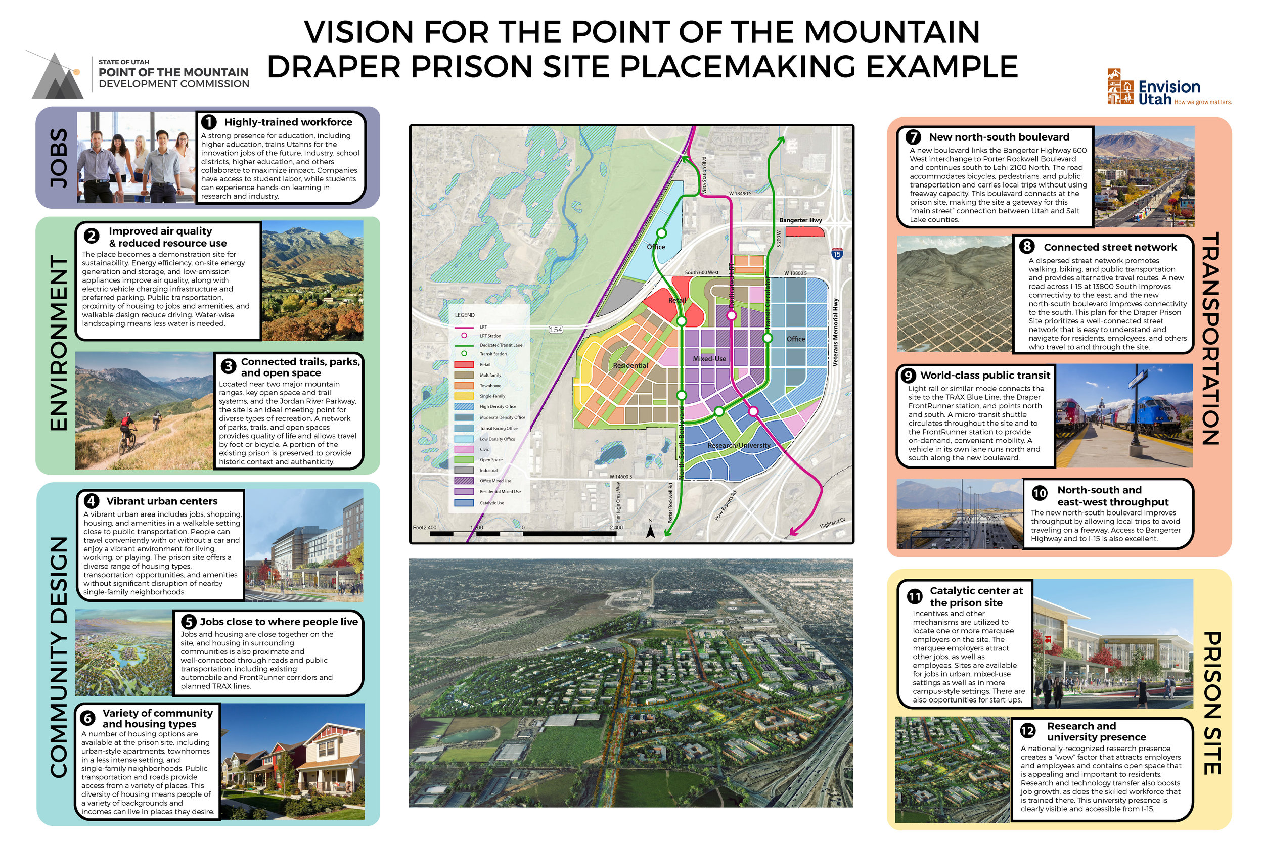 A site plan detailing how the Draper prison site could be an example of the 12 signature elements contained within the Point of the Mountain vision.