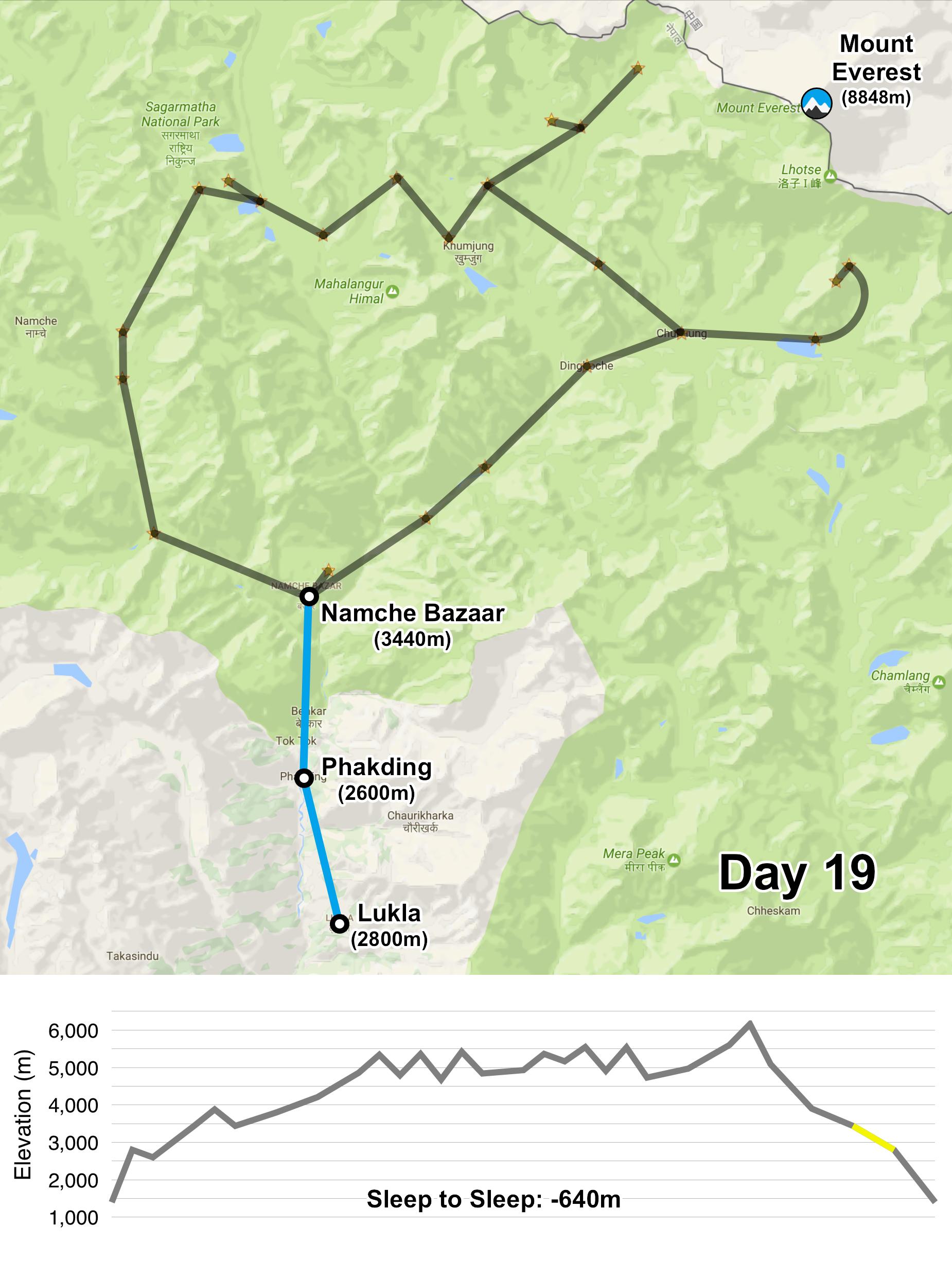 Map19_Namche_Lukla.jpg