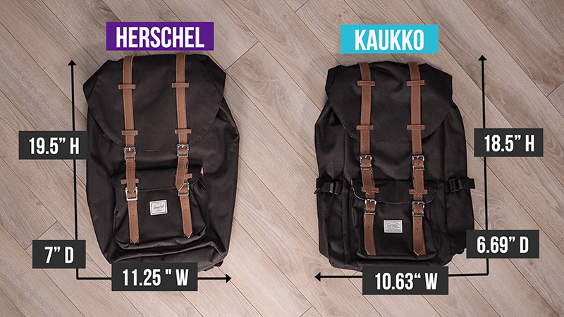 Herschel Little America vs Kaukko size difference