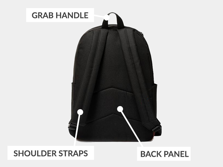 Anatomy of a backpack diagram