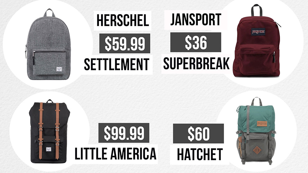 Herschel vs Jansport prices