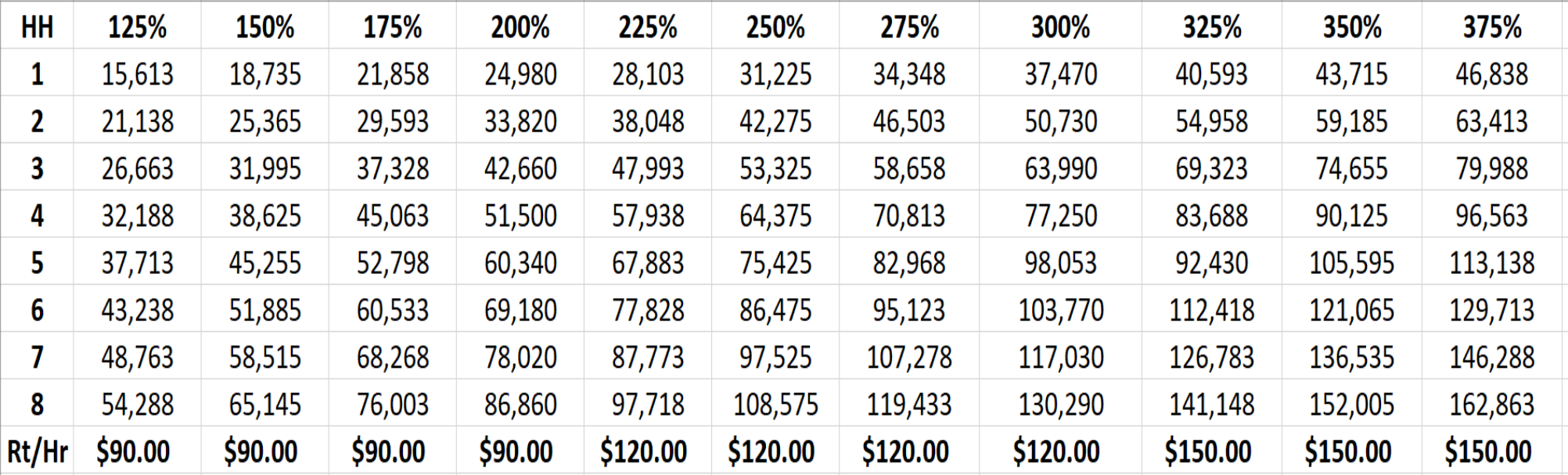 Fees Table 2019 Update.png