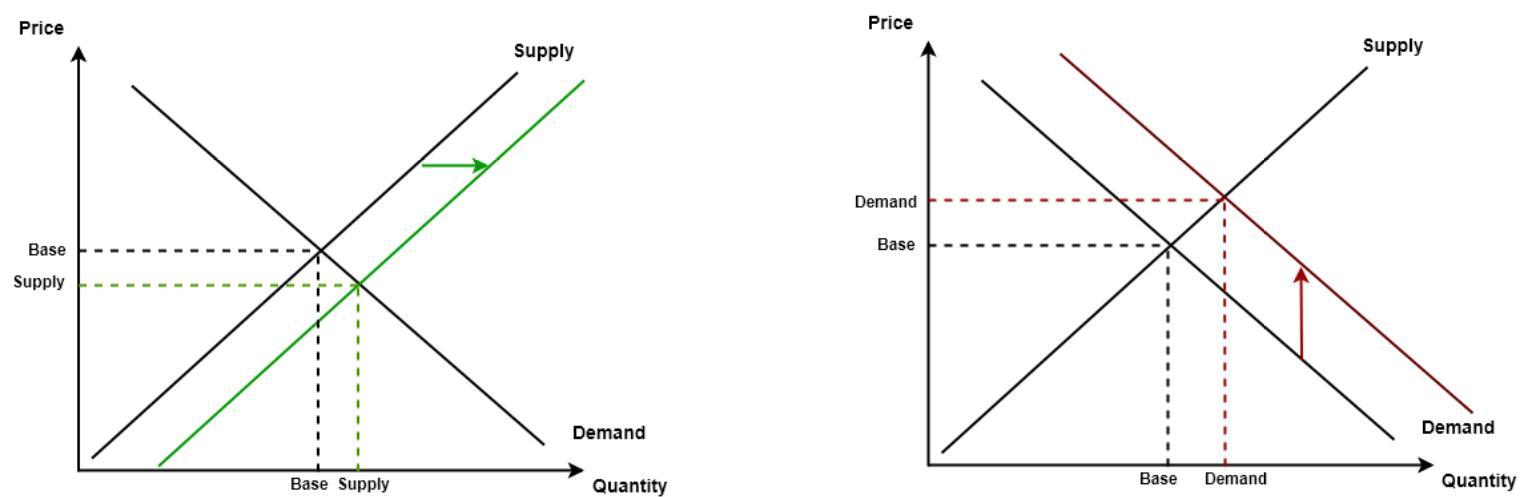 Economy PQ.png