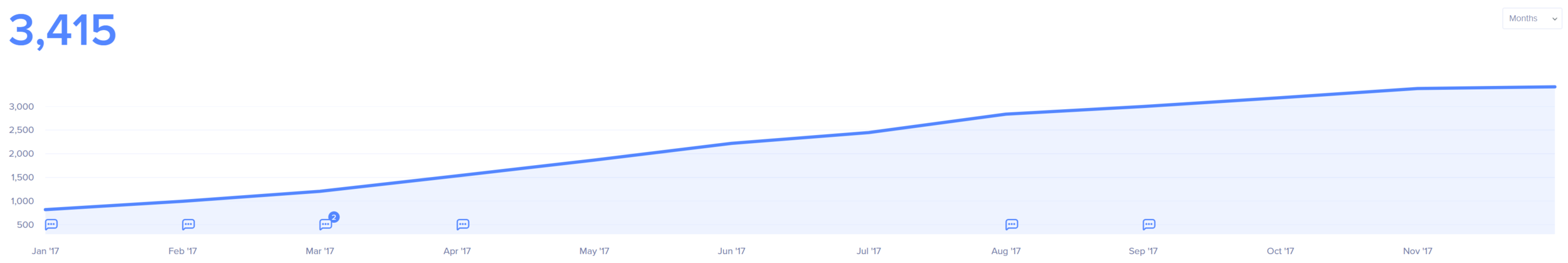 User Growth 2017.png