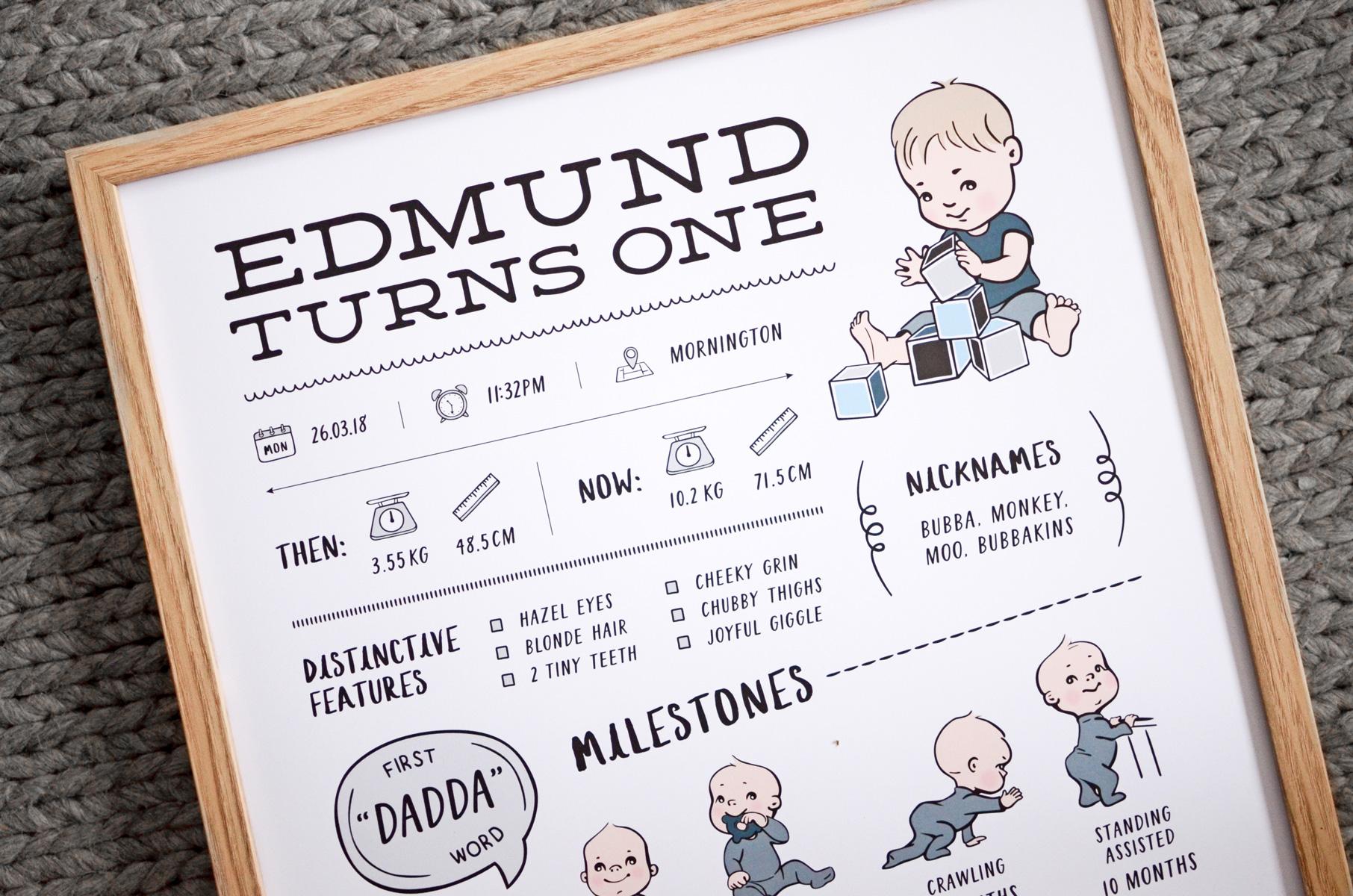 Edmund_BirthAnnouncement10.jpg