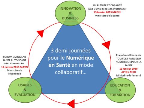 3 grands axes stratégiques pour le secteur du Numérique et de la Santé seront abordés