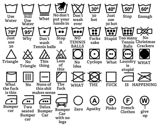 Washing Machine Symbols